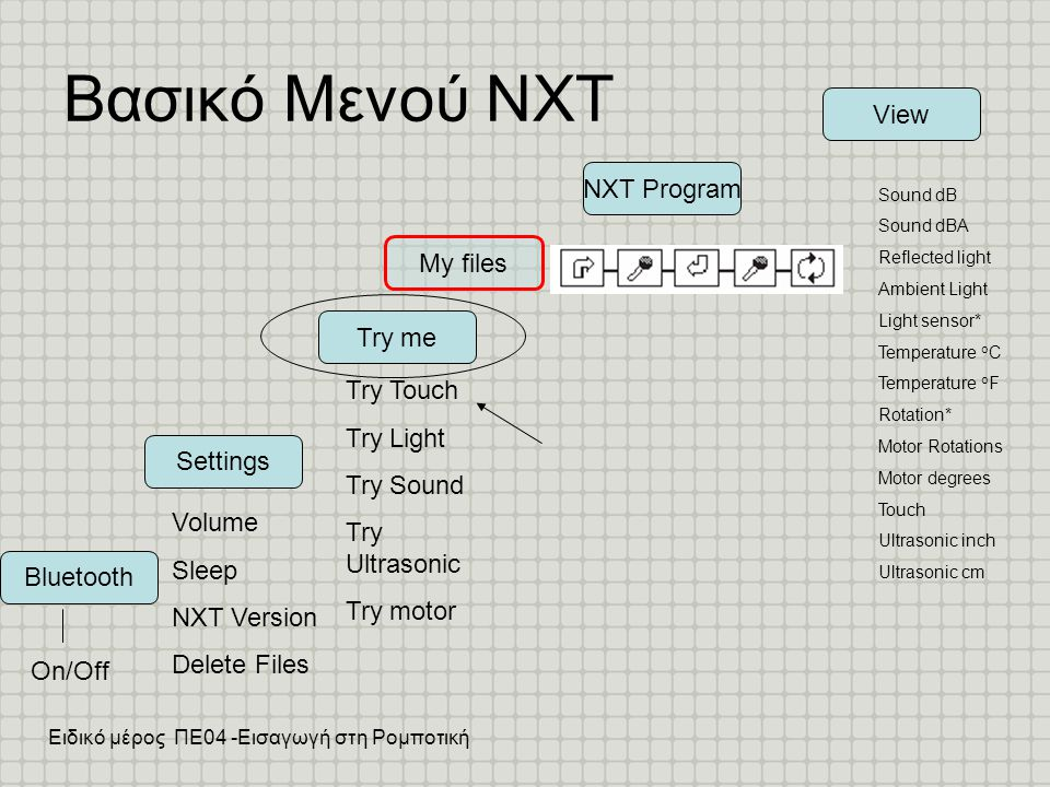 Βασικό Μενού ΝΧΤ View NXT Program My files Try me Try Touch Try Light