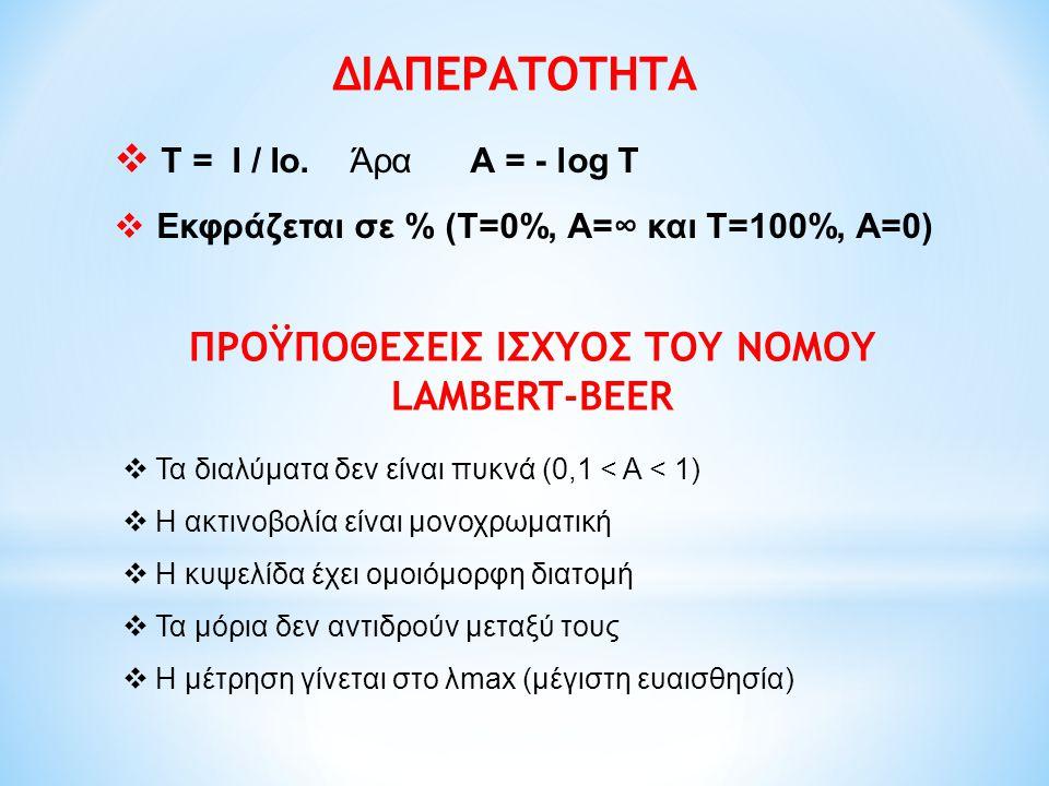 ΠΡΟΫΠΟΘΕΣΕΙΣ ΙΣΧΥΟΣ ΤΟΥ ΝΟΜΟΥ LAMBERT-BEER