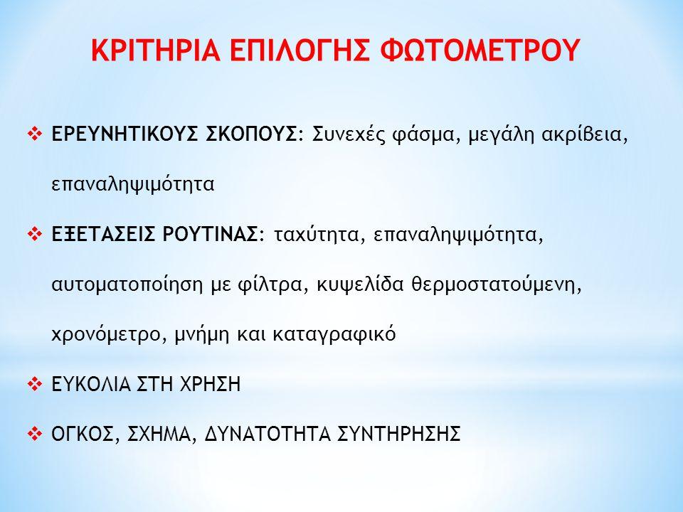 ΚΡΙΤΗΡΙΑ ΕΠΙΛΟΓΗΣ ΦΩΤΟΜΕΤΡΟΥ