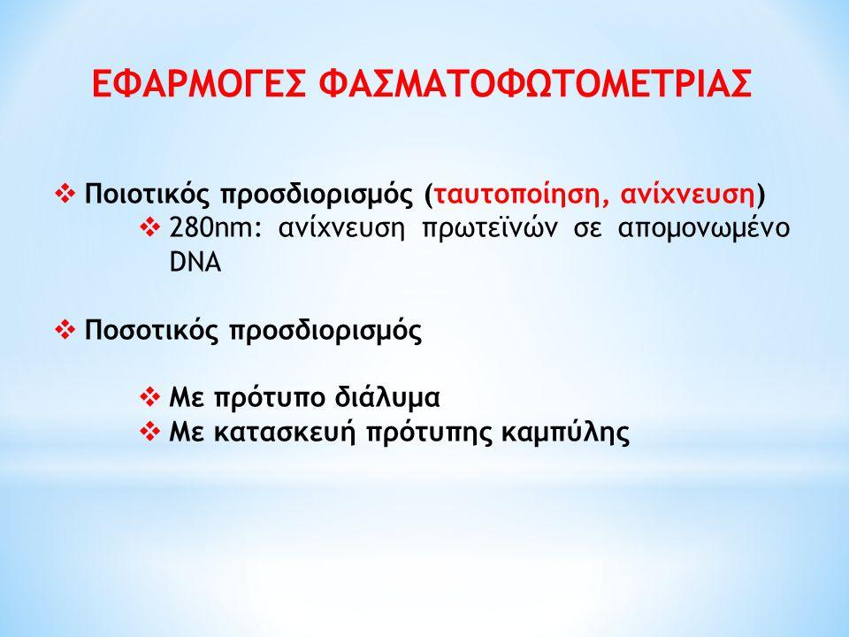 ΕΦΑΡΜΟΓΕΣ ΦΑΣΜΑΤΟΦΩΤΟΜΕΤΡΙΑΣ