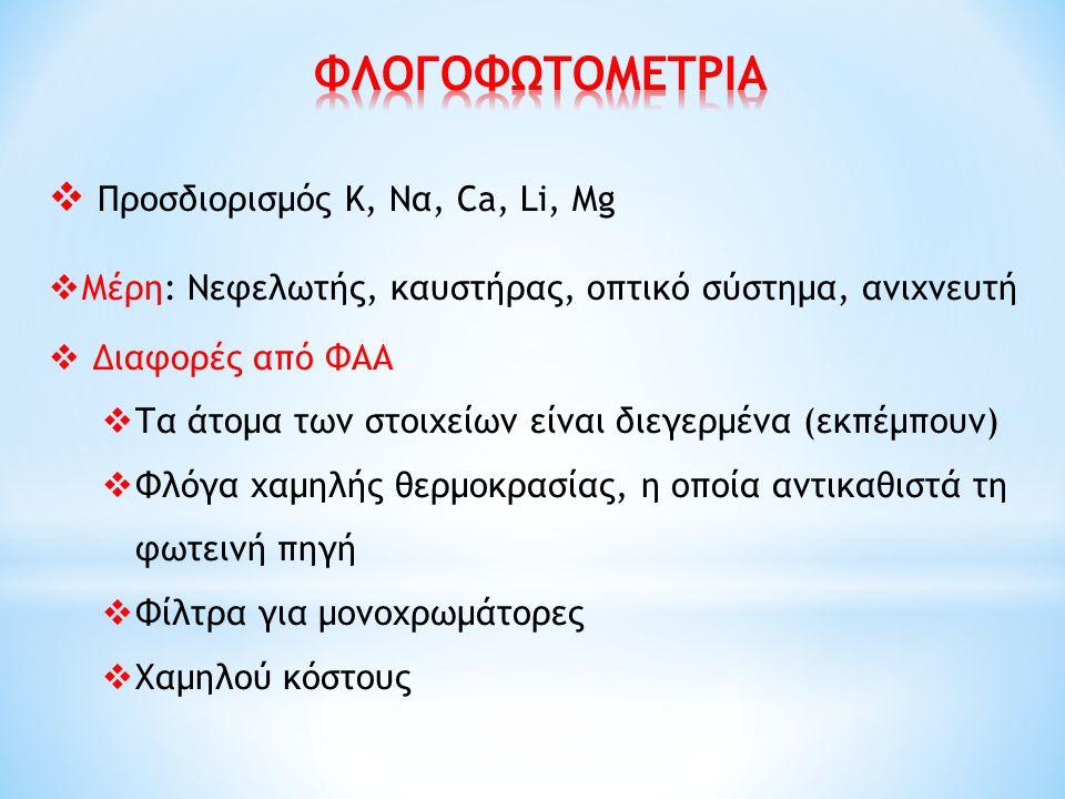 ΦΛΟΓΟΦΩΤΟΜΕΤΡΙΑ Προσδιορισμός Κ, Να, Ca, Li, Mg