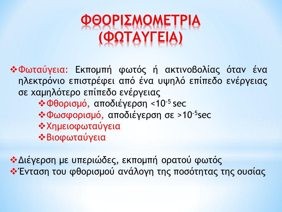 ΦΘΟΡΙΣΜΟΜΕΤΡΙΑ (ΦΩΤΑΥΓΕΙΑ)