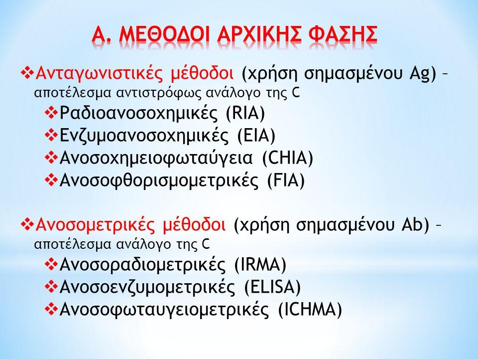 Α. ΜΕΘΟΔΟΙ ΑΡΧΙΚΗΣ ΦΑΣΗΣ