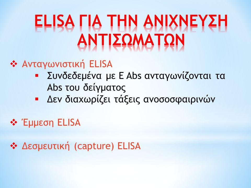 ELISA ΓΙΑ ΤΗΝ ΑΝΙΧΝΕΥΣΗ ΑΝΤΙΣΩΜΑΤΩΝ