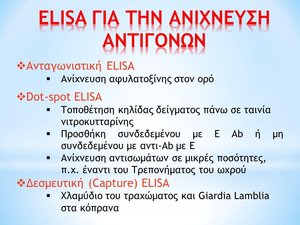 ELISA ΓΙΑ ΤΗΝ ΑΝΙΧΝΕΥΣΗ ΑΝΤΙΓΟΝΩΝ
