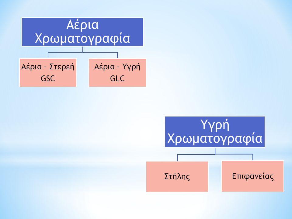 Αέρια Χρωματογραφία Υγρή Χρωματογραφία Αέρια – Στερεή GSC Αέρια – Υγρή