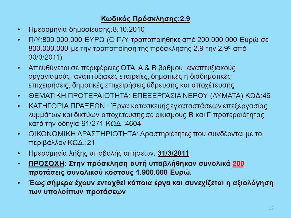 Κωδικός Πρόσκλησης:2.9 Ημερομηνία δημοσίευσης:8.10.2010.