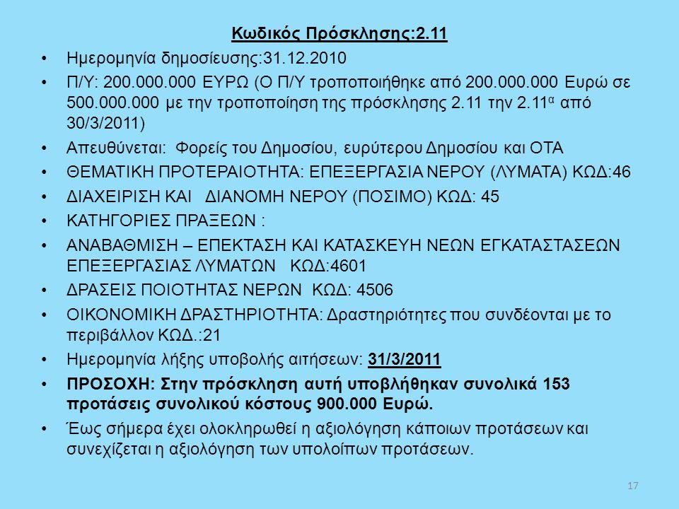 Κωδικός Πρόσκλησης:2.11 Ημερομηνία δημοσίευσης:31.12.2010.