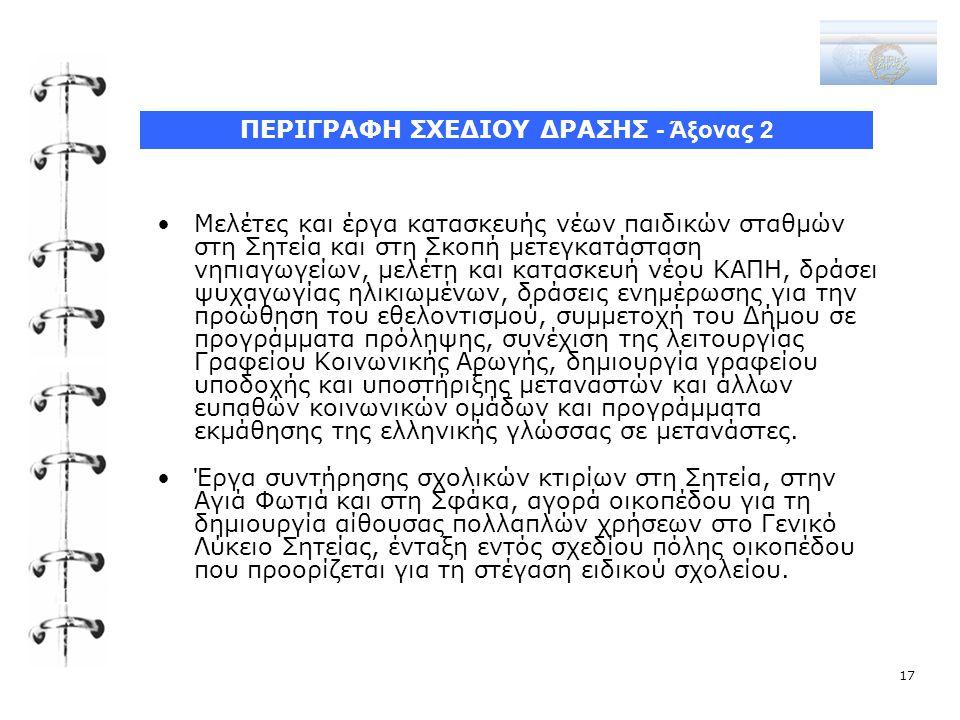 ΠΕΡΙΓΡΑΦΗ ΣΧΕΔΙΟΥ ΔΡΑΣΗΣ - Άξονας 2