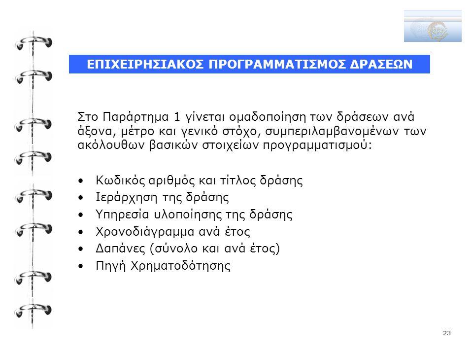 ΕΠΙΧΕΙΡΗΣΙΑΚΟΣ ΠΡΟΓΡΑΜΜΑΤΙΣΜΟΣ ΔΡΑΣΕΩΝ
