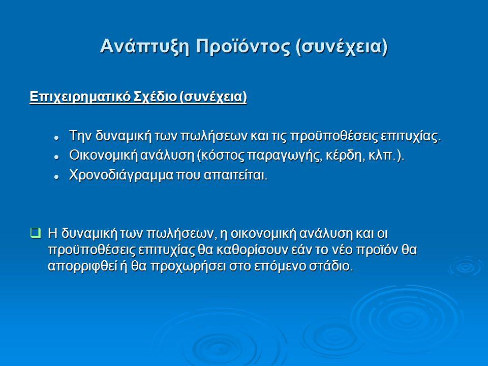 Ανάπτυξη Προϊόντος (συνέχεια)