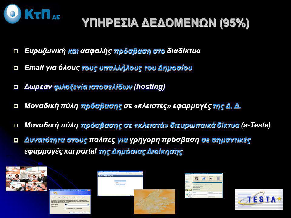 ΥΠΗΡΕΣΙΑ ΔΕΔΟΜΕΝΩΝ (95%)