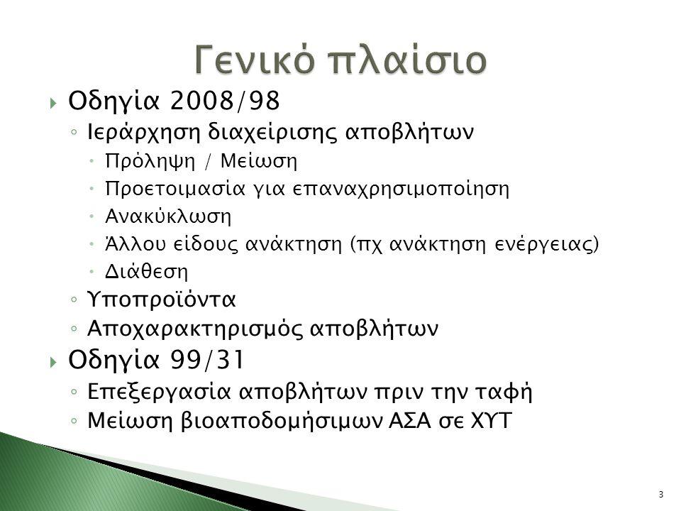 Γενικό πλαίσιο Οδηγία 2008/98 Οδηγία 99/31