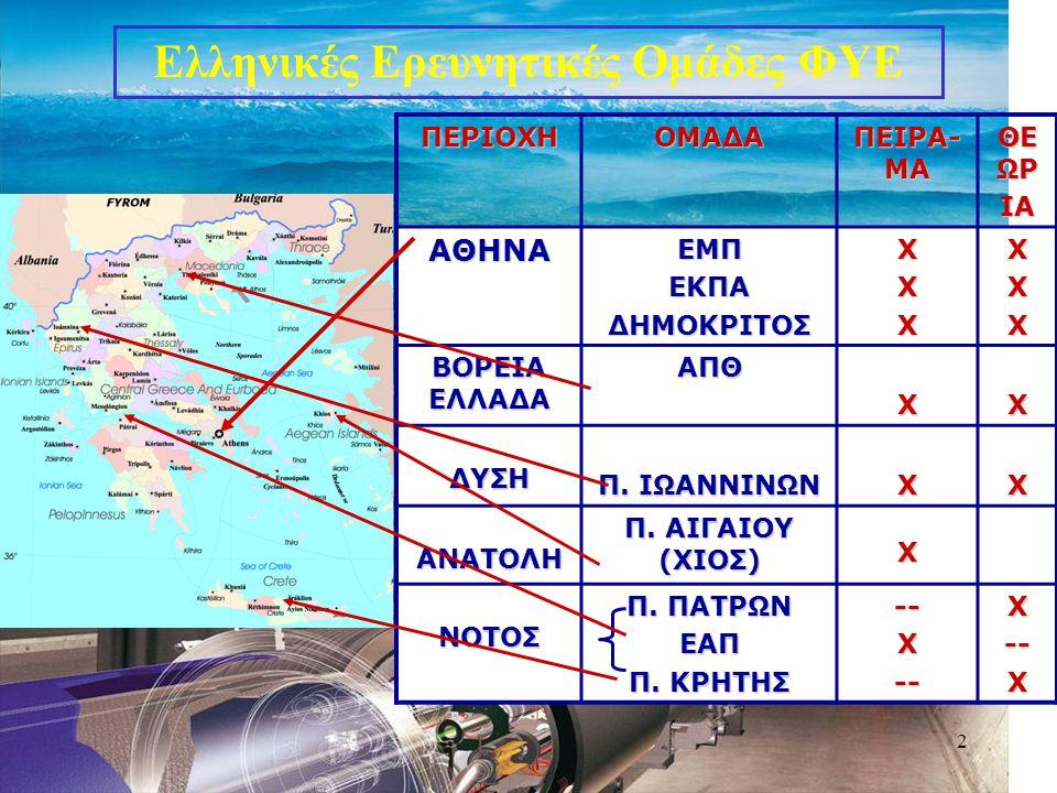 Ελληνικές Ερευνητικές Ομάδες ΦΥΕ