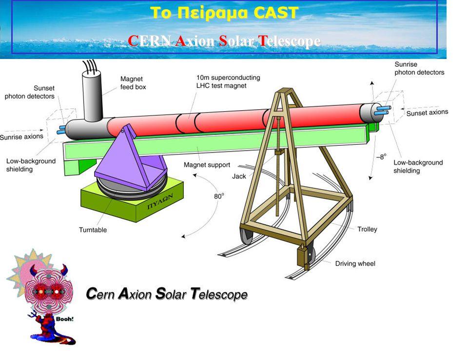 CERN Axion Solar Telescope