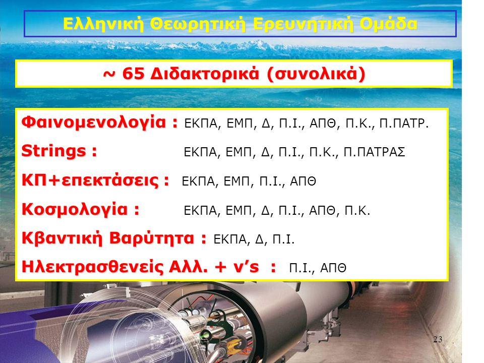 Ελληνική Θεωρητική Ερευνητική Ομάδα ~ 65 Διδακτορικά (συνολικά)