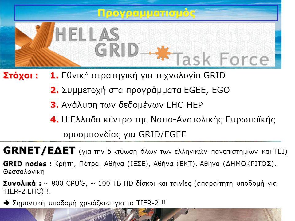 GRNET/ΕΔΕΤ (για την δικτύωση όλων των ελληνικών πανεπιστημίων και ΤΕΙ)