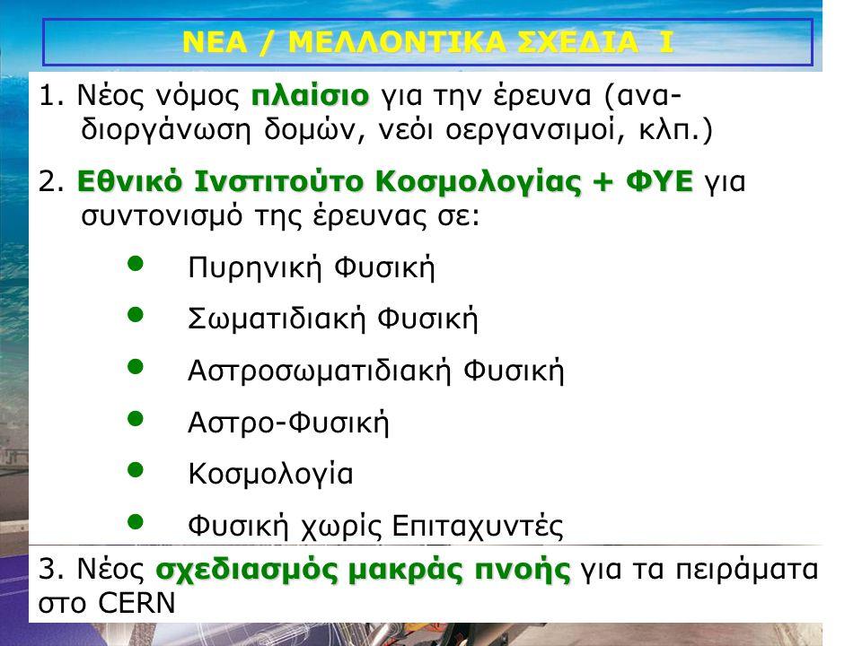 ΝΕΑ / ΜΕΛΛΟΝΤΙΚΑ ΣΧΕΔΙΑ I