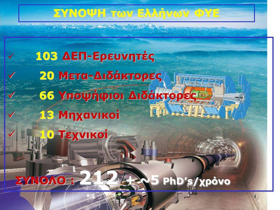 ΣΥΝΟΛΟ : 212 + ~5 PhD's/χρόνο