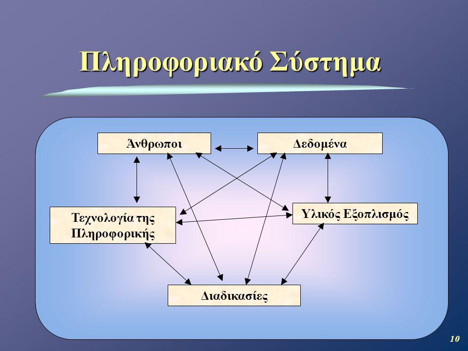 Τεχνολογία της Πληροφορικής