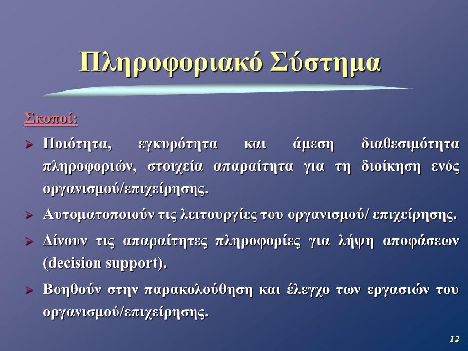 Πληροφοριακό Σύστημα Σκοποί: