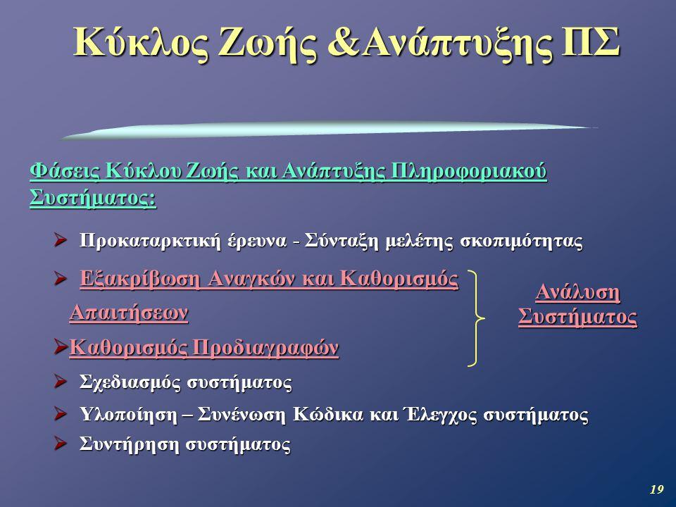Κύκλος Ζωής &Ανάπτυξης ΠΣ