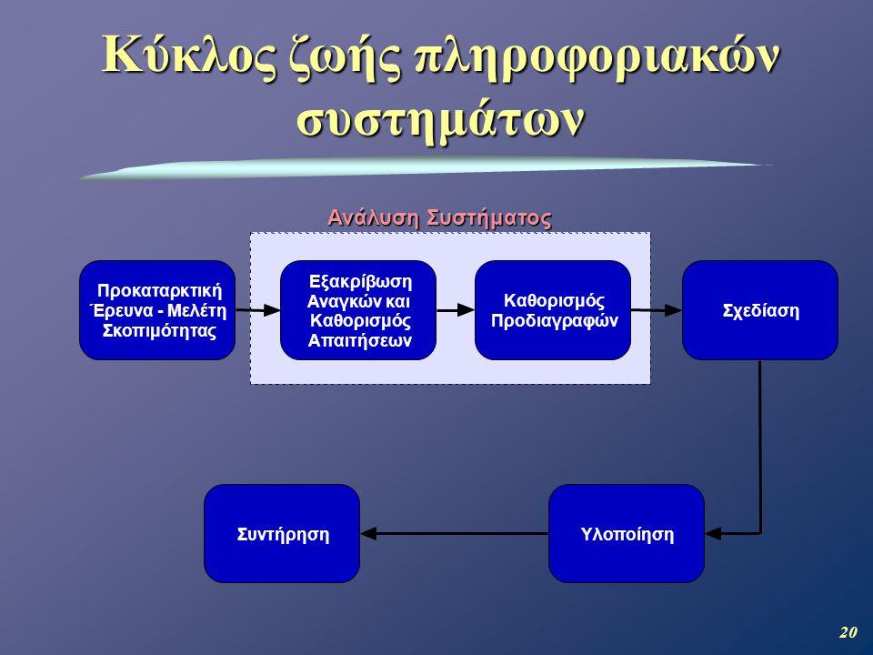 Κύκλος ζωής πληροφοριακών συστημάτων