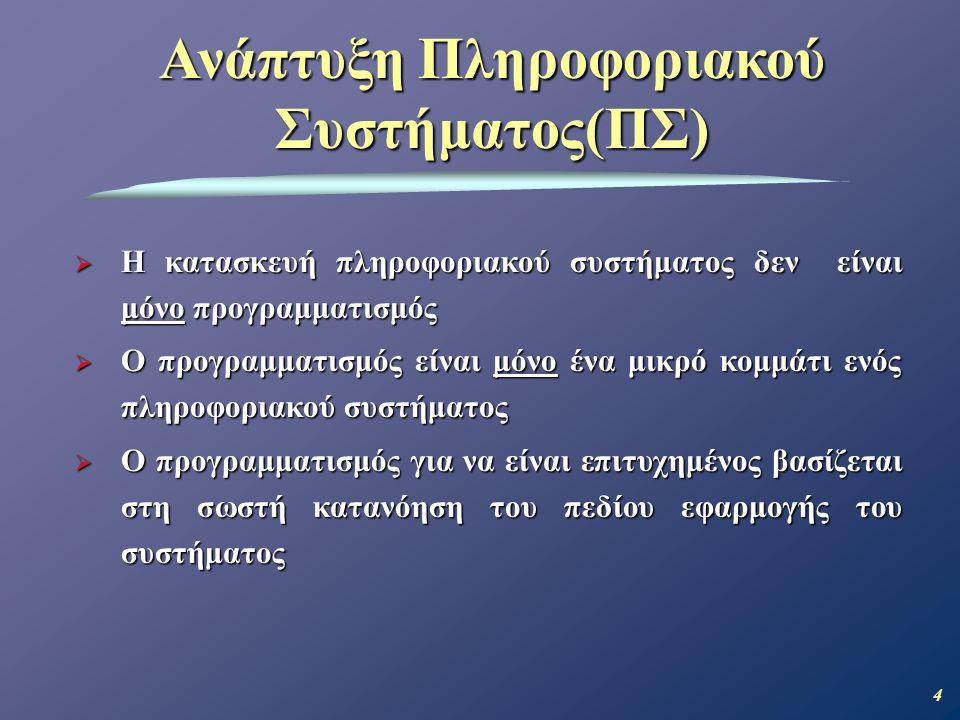Ανάπτυξη Πληροφοριακού Συστήματος(ΠΣ)