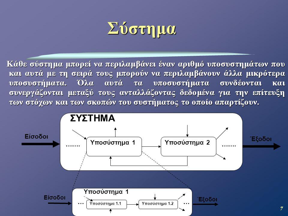 Σύστημα