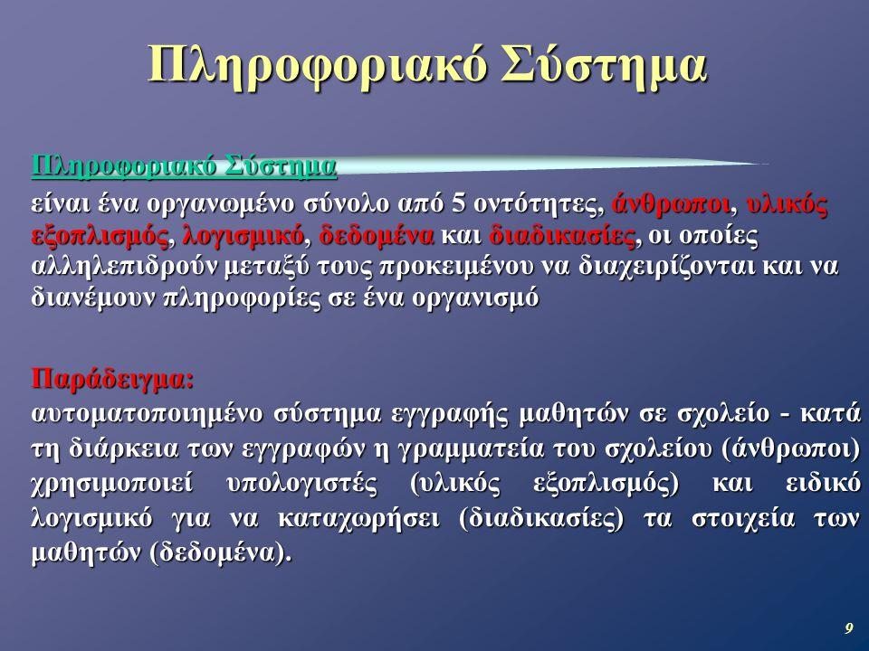 Πληροφοριακό Σύστημα Πληροφοριακό Σύστημα