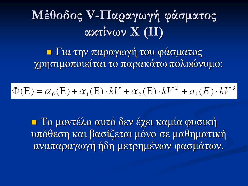 Μέθοδος V-Παραγωγή φάσματος ακτίνων Χ (ΙΙ)