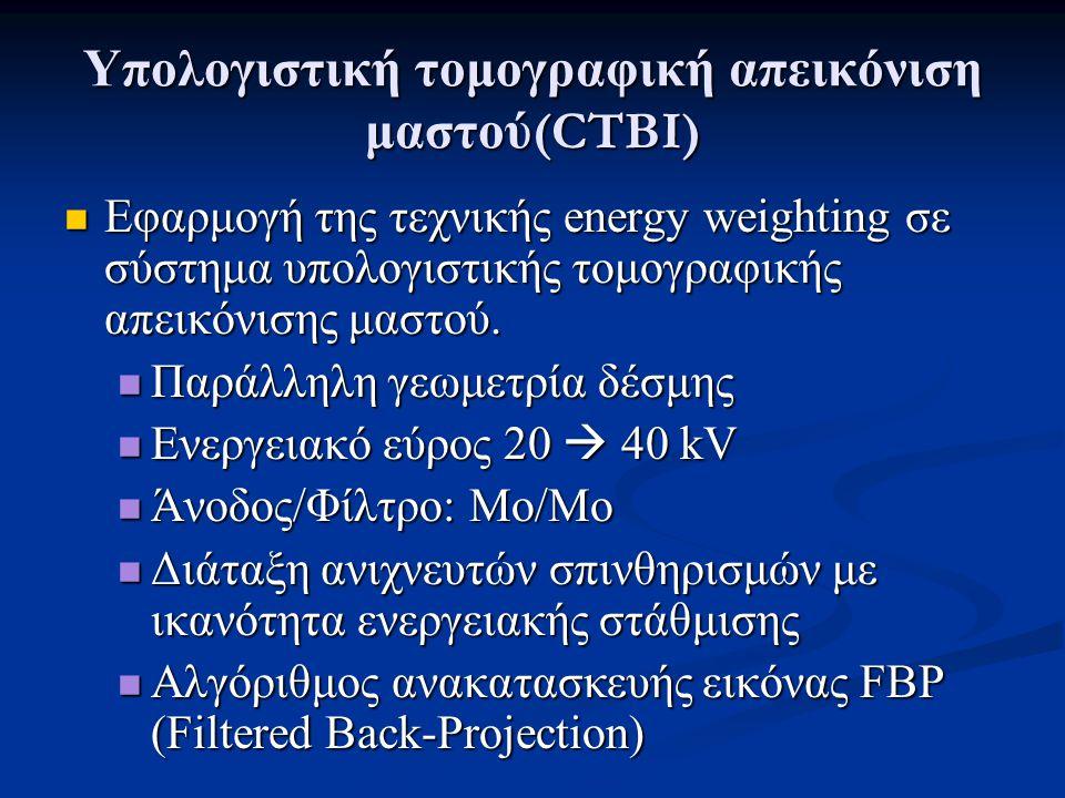 Υπολογιστική τομογραφική απεικόνιση μαστού(CTBI)