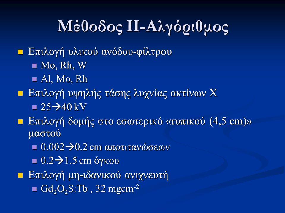 Μέθοδος ΙΙ-Αλγόριθμος