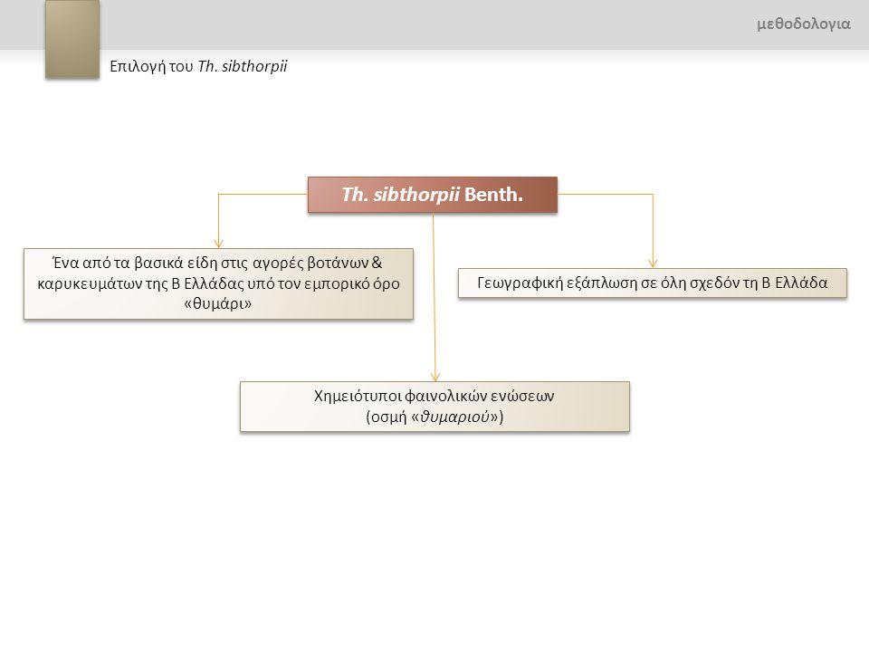Th. sibthorpii Benth. μεθοδολογια Επιλογή του Th. sibthorpii