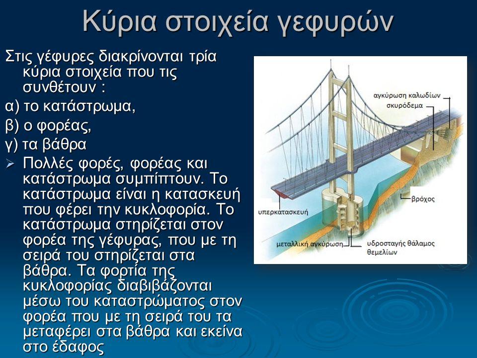 Κύρια στοιχεία γεφυρών