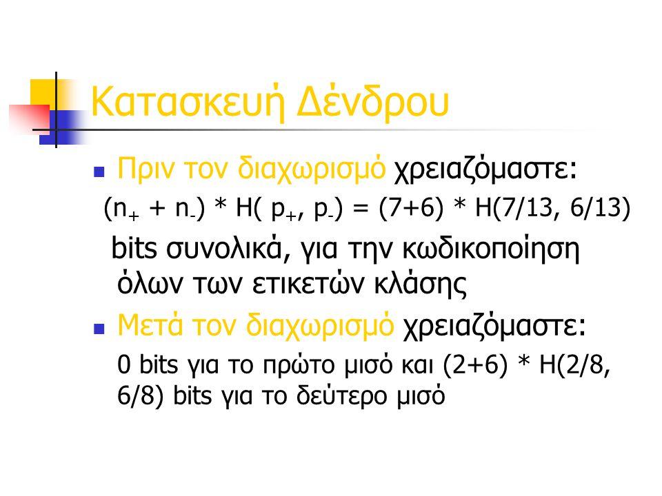 (n+ + n-) * H( p+, p-) = (7+6) * H(7/13, 6/13)