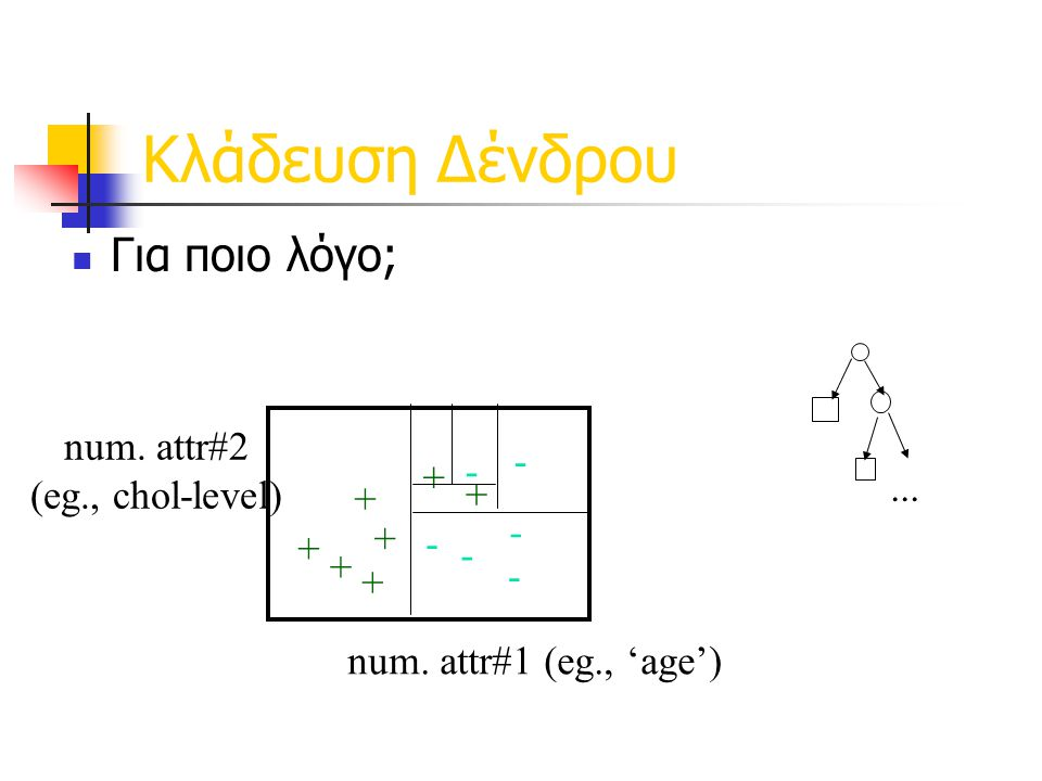 Κλάδευση Δένδρου Για ποιο λόγο; num. attr#2 (eg., chol-level) - ... +