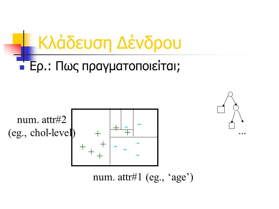 Κλάδευση Δένδρου Ερ.: Πως πραγματοποιείται; num. attr#2