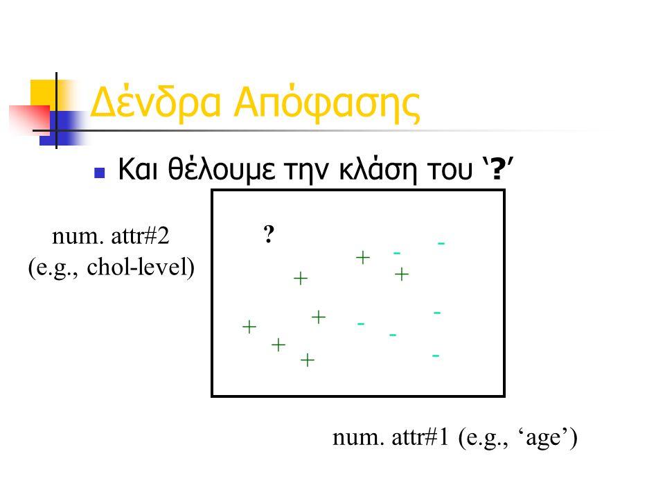 Δένδρα Απόφασης Και θέλουμε την κλάση του ' ' num. attr#2