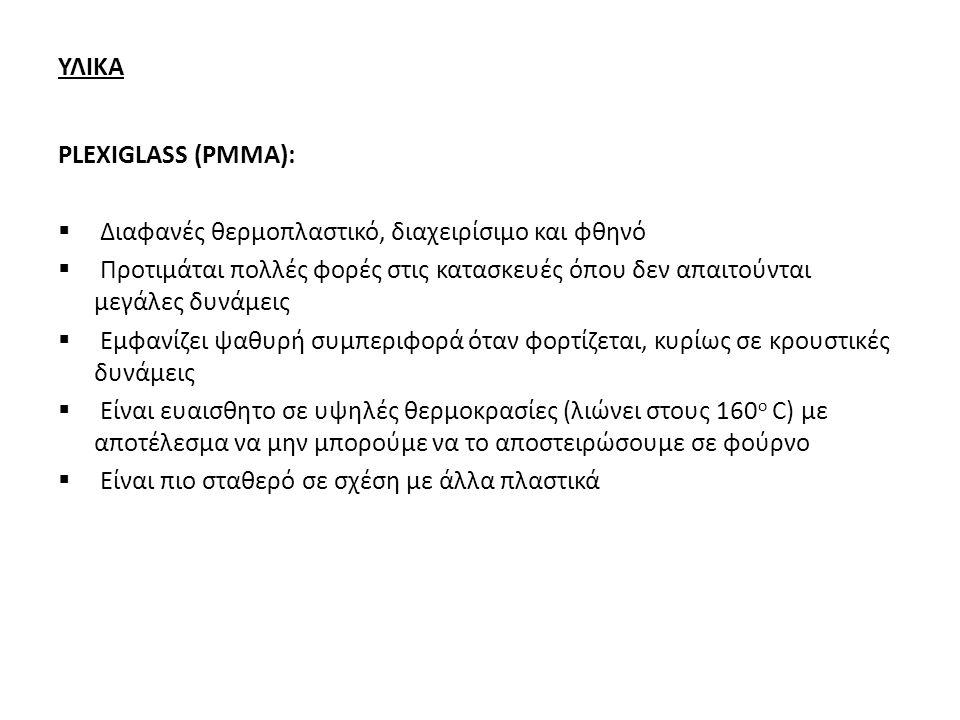 ΥΛΙΚΑ PLEXIGLASS (PMMA): Διαφανές θερμοπλαστικό, διαχειρίσιμο και φθηνό.