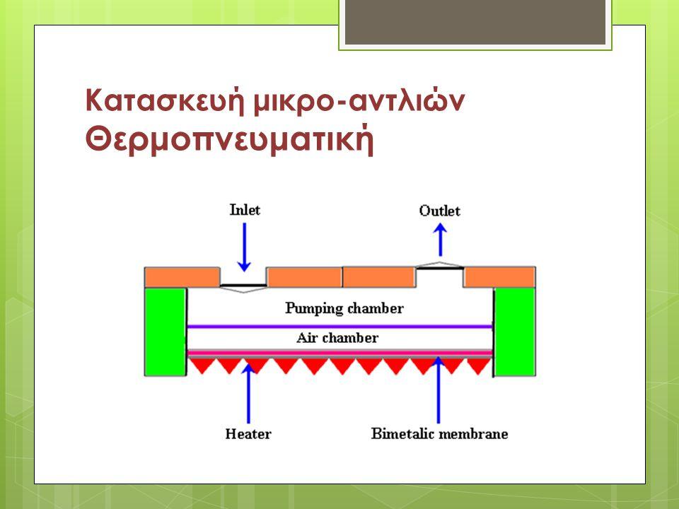 Κατασκευή μικρο-αντλιών Θερμοπνευματική
