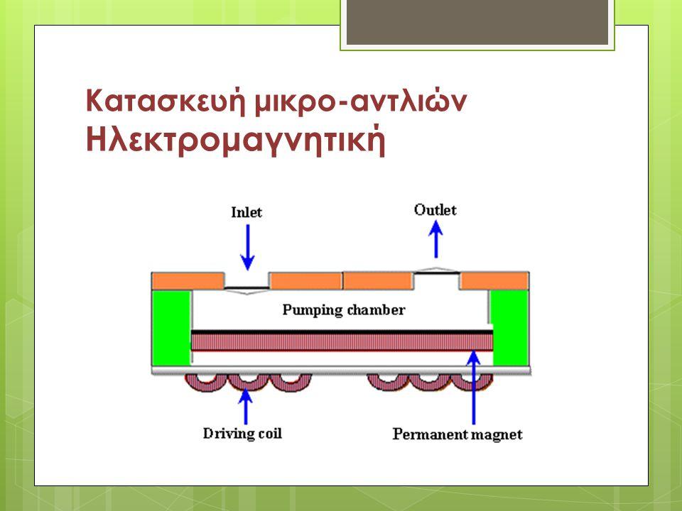 Κατασκευή μικρο-αντλιών Ηλεκτρομαγνητική