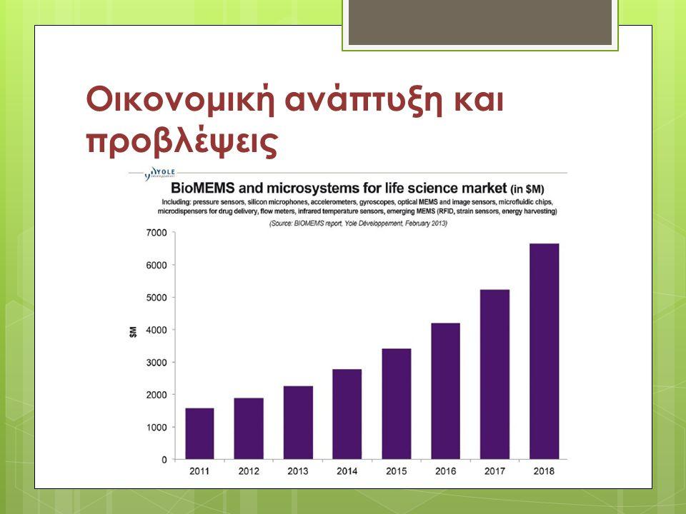 Οικονομική ανάπτυξη και προβλέψεις