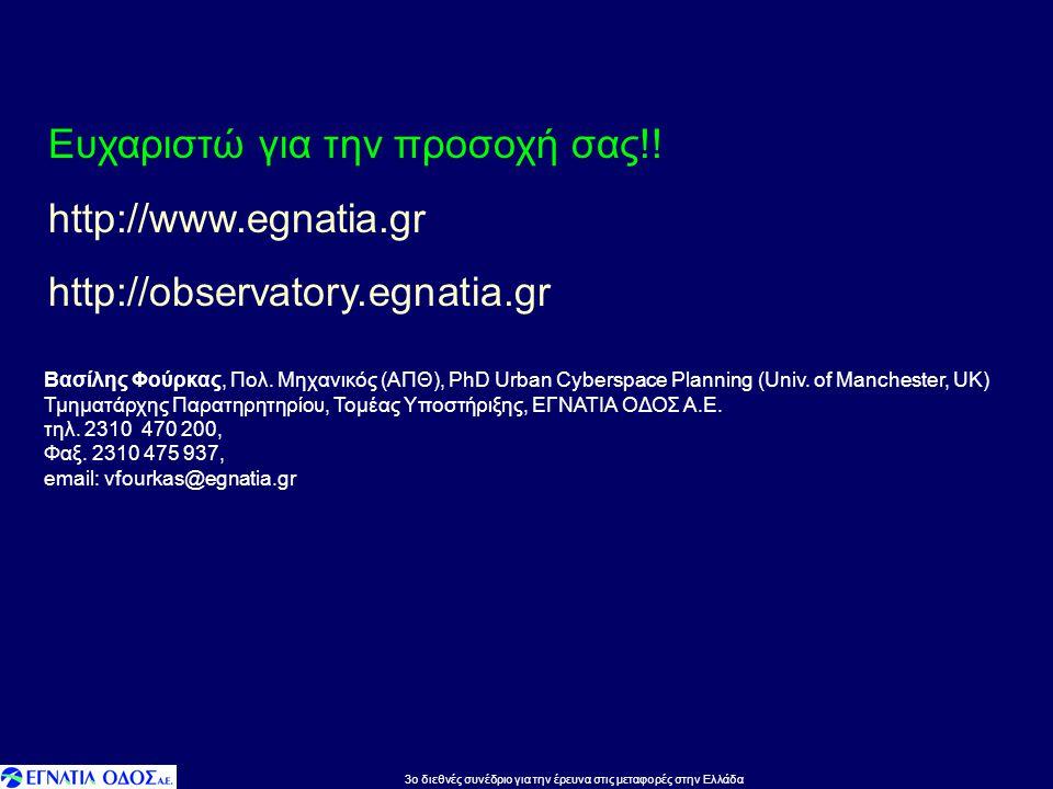 Ευχαριστώ για την προσοχή σας!! http://www.egnatia.gr