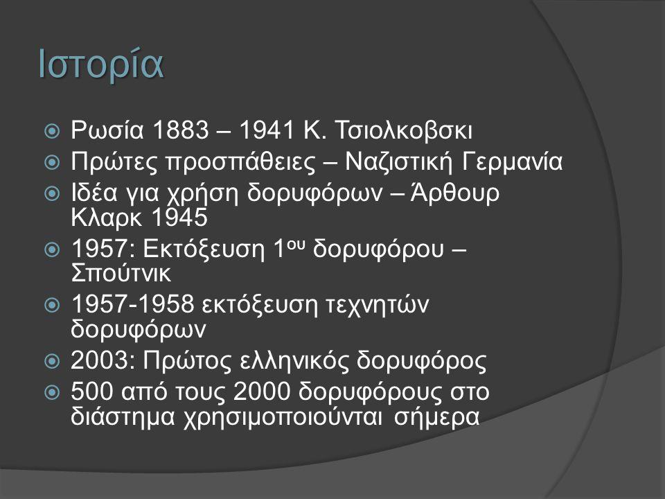 Ιστορία Ρωσία 1883 – 1941 Κ. Τσιολκοβσκι