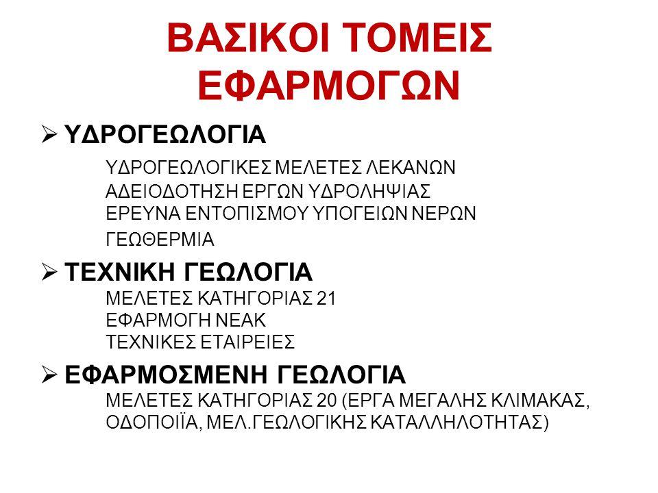 ΒΑΣΙΚΟΙ ΤΟΜΕΙΣ ΕΦΑΡΜΟΓΩΝ