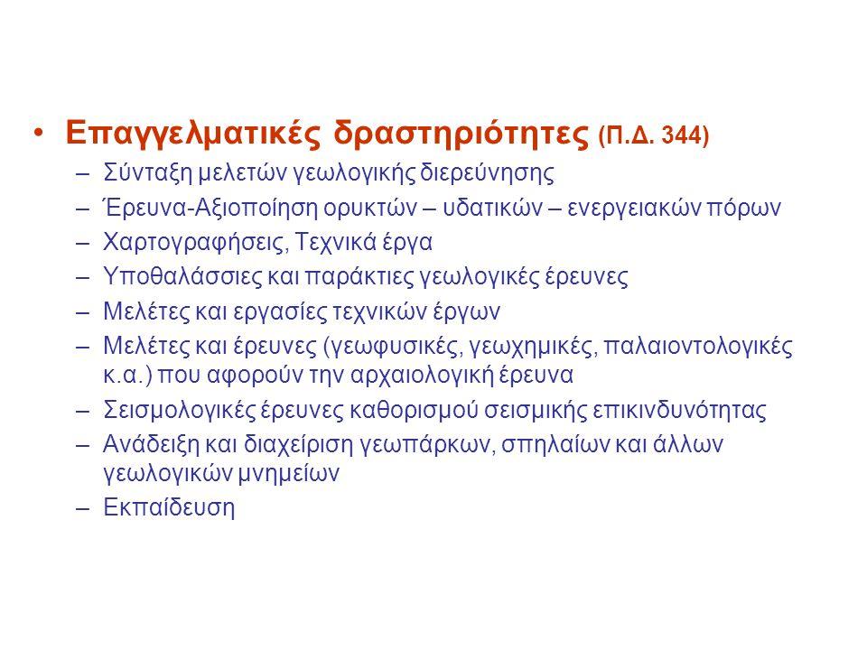 Επαγγελματικές δραστηριότητες (Π.Δ. 344)