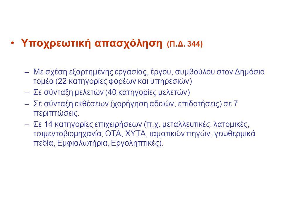 Υποχρεωτική απασχόληση (Π.Δ. 344)
