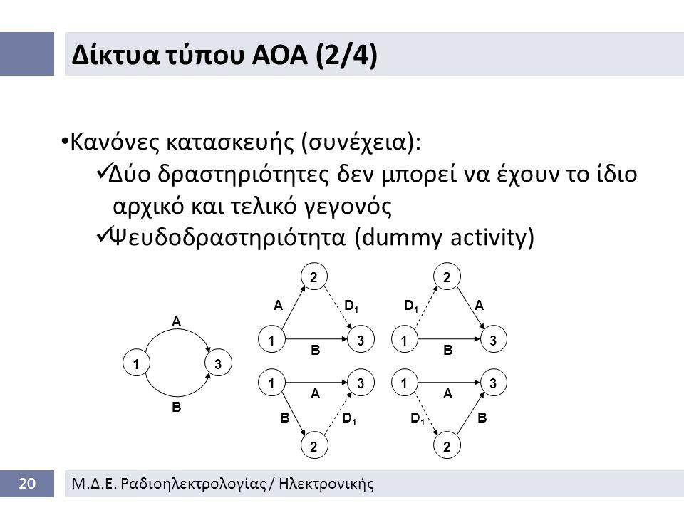 Δίκτυα τύπου ΑΟΑ (2/4) Κανόνες κατασκευής (συνέχεια):
