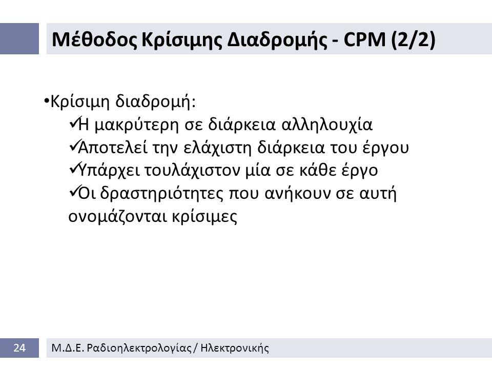 Μέθοδος Κρίσιμης Διαδρομής - CPM (2/2)